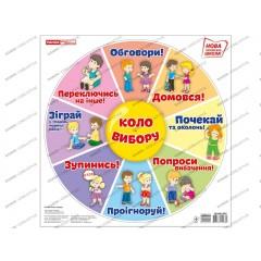 Плакат для оформления интерьера класса Большой круг выбора НУШ