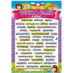 Плакат для оформления класса НУШ Стена слов. 4 класс