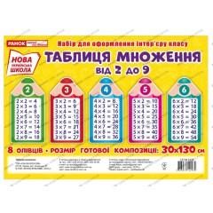 Плакат НУШ Таблиця множення, олівці