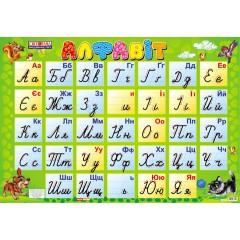 Плакат Украинский алфавит, пропись