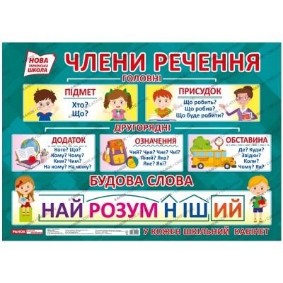 Плакат для оформлення інтер'єру Члени речення. Будова слова. НУШ - фото Ранок Креатив