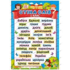 Плакат для оформления класса НУШ Стена слов. 1 класс