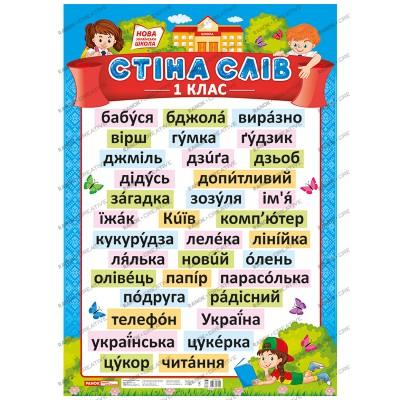 Плакат для оформления класса НУШ Стена слов. 1 класс - фото Ранок Креатив