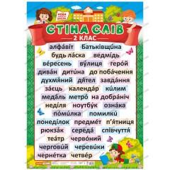 Плакат для оформления класса НУШ Стена слов. 2 класс