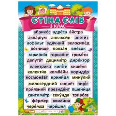 Плакат для оформления класса НУШ Стена слов. 3 класс