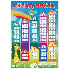 Плакат Состав числа