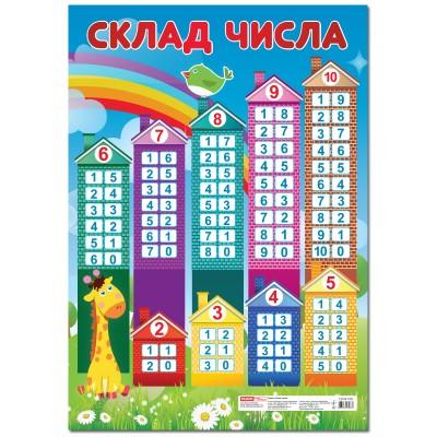 Плакат Состав числа - фото Ранок Креатив