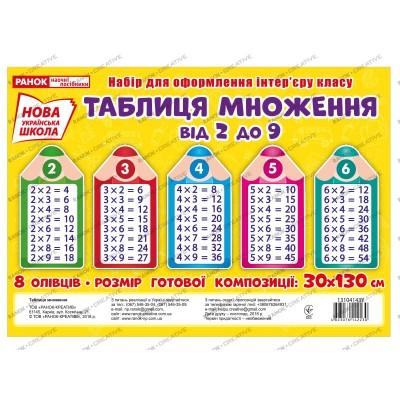 Плакат НУШ Таблиця множення, олівці   - фото Ранок Креатив