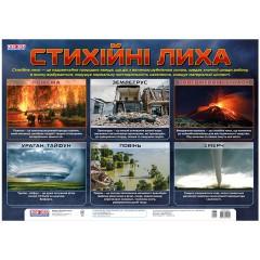 Плакат Стихийные бедствия