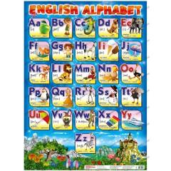 Плакат Английская  азбука печатная