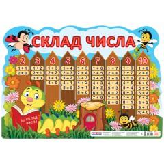 Плакат Состав числа, Гусеница НУШ