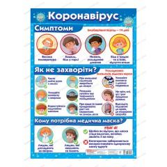 Плакат Коронавірус