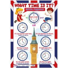 Плакат Английский язык, Время НУШ