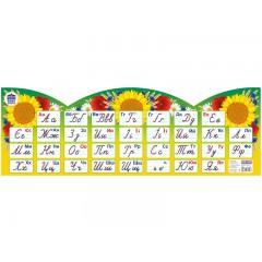 Плакат для оформления Линейка букв над доской НУШ