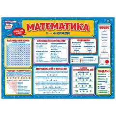 Подсказка ученику. Математика 1-4 классы