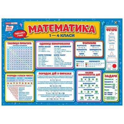 Подсказка ученику. Математика 1-4 классы - фото Ранок Креатив