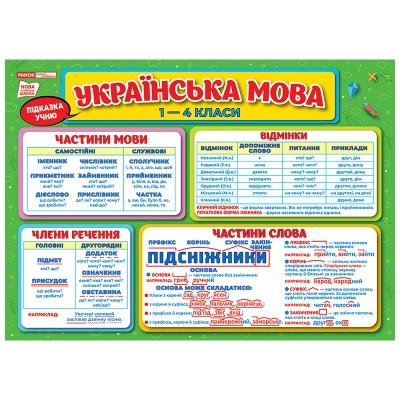 Подсказка ученику. Украинский язык 1-4 классы - фото Ранок Креатив
