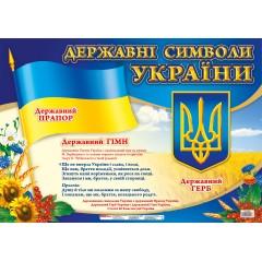 Плакат Государственная символика Украины