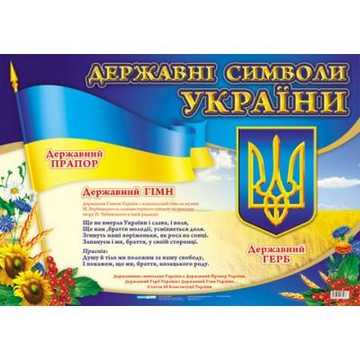 Плакат Символы Украины - фото Ранок Креатив