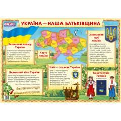 Плакат Украина - наша Родина