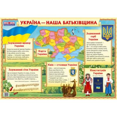 Плакат Україна - наша Батьківщина - фото Ранок Креатив