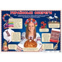 Плакат Украинские обереги