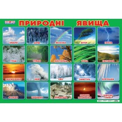 Плакат Природные явления