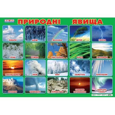 Плакат Природні явища - фото Ранок Креатив