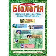 Комплект таблиць Біологія