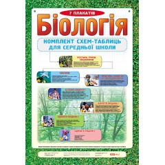 Комплект таблиц  Биология