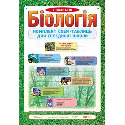 Комплект таблиць Біологія - фото Ранок Креатив