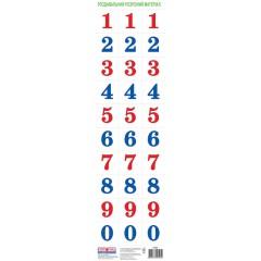 Комплект карточек Цифры