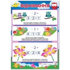 Плакат Вычитание, начальная школа